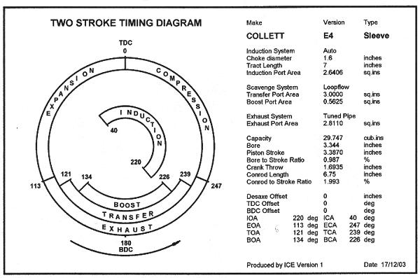 2 stroke engine theory 2 stroke engine theory exhaust theory